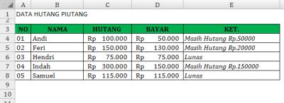 Cara Menggunakan Fungsi Logika di Microsoft Excel